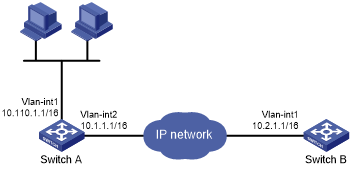 Example: Configuring UDP helper to convert broadcast to multicast