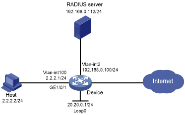 Example: Configuring Web authentication by using the RADIUS