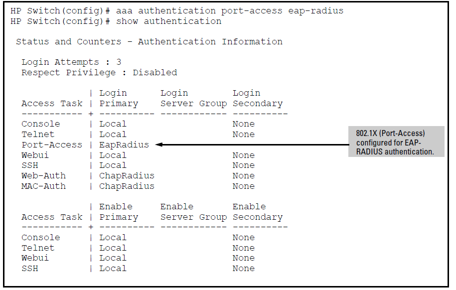 Port-Based and User-Based Access Control (802 1X)