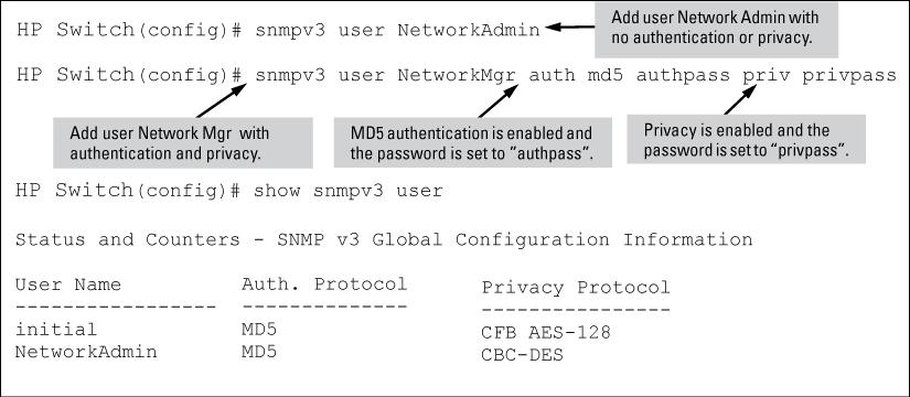 Configuring SNMP