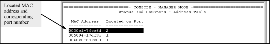 Viewing the switch's MAC address tables