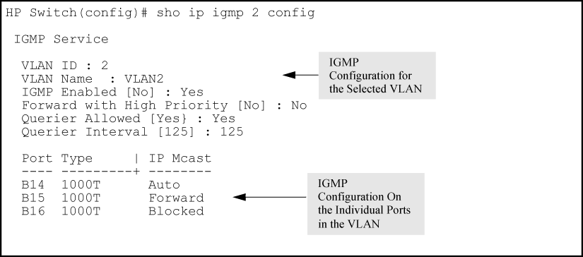 Configuring and displaying IGMP (CLI)