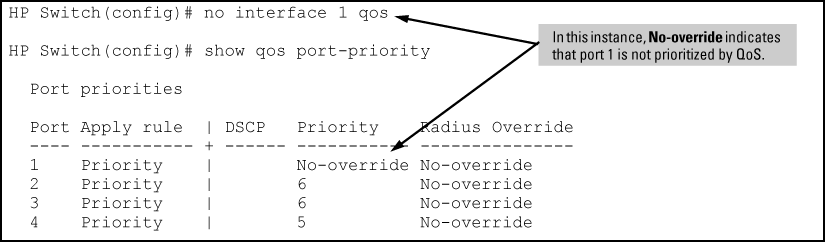 Creating QoS Policy