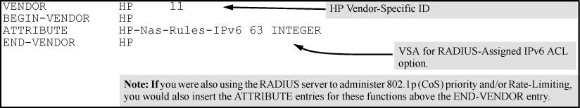 Configuring and using dynamic (RADIUS-assigned) access control lists