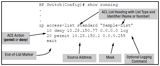 Configuring and assigning an IPv4 ACL