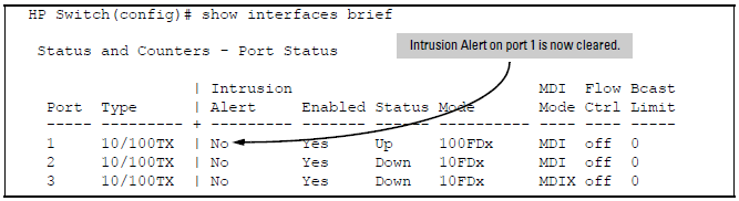 Reading intrusion alerts and resetting alert flags