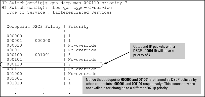 ToS Configuration That Enables Both 8021p Priority And DSCP Policy Assignment
