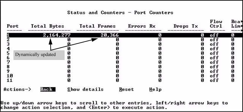 Port Status and Configuration
