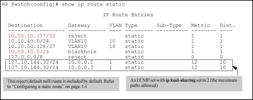 Configuring static ip routes displaying the currently configured static routes keyboard keysfo Gallery