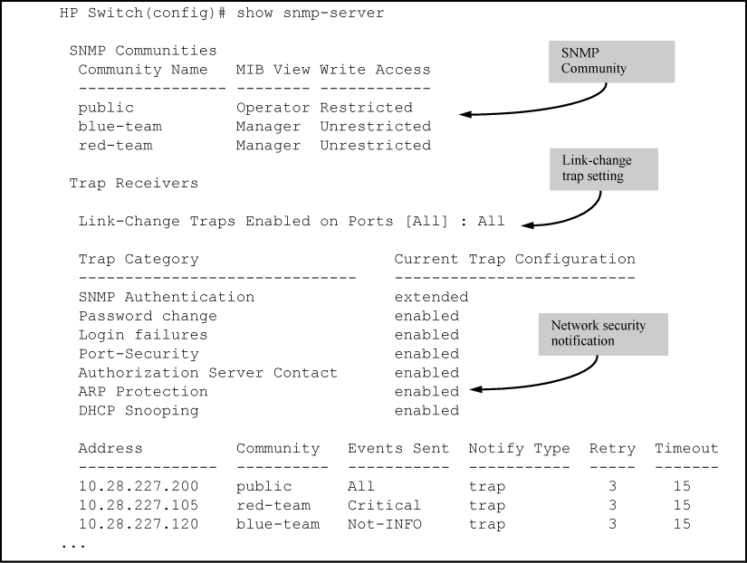 Configuring for Network Management Applications