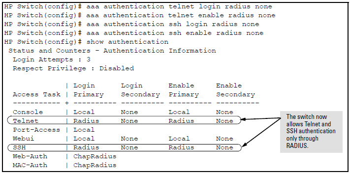 Configuring the switch for RADIUS authentication